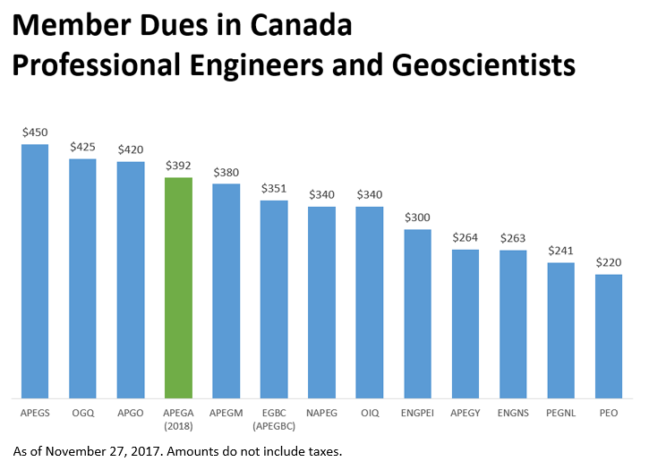 member-dues-canada-eng-geo.png